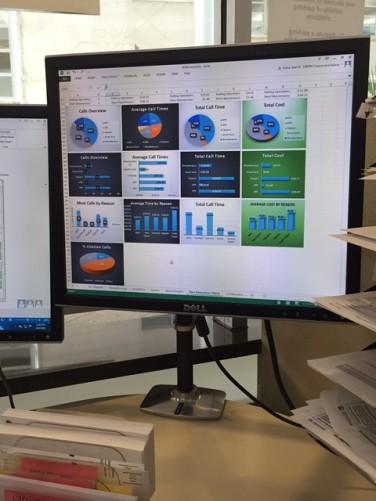 Juan Data Analysis 2