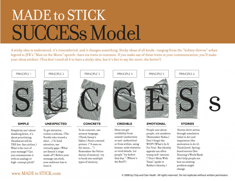 mts-made-to-stick-model-1024x791