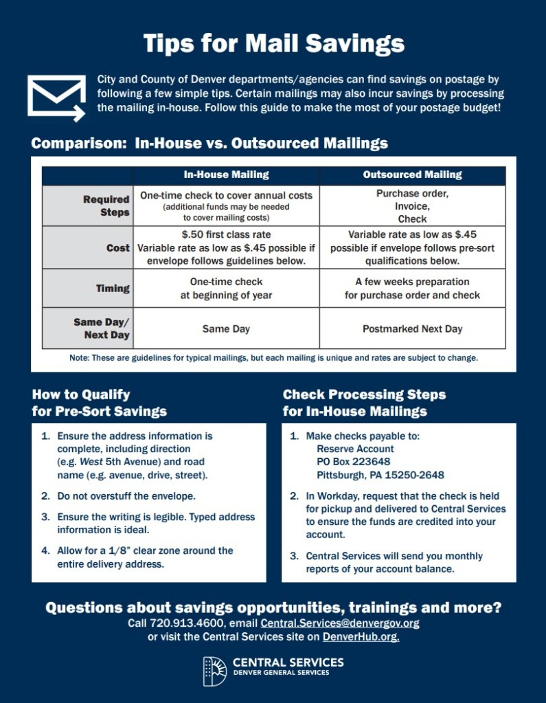 Tip sheet detailing how to save money on mail services